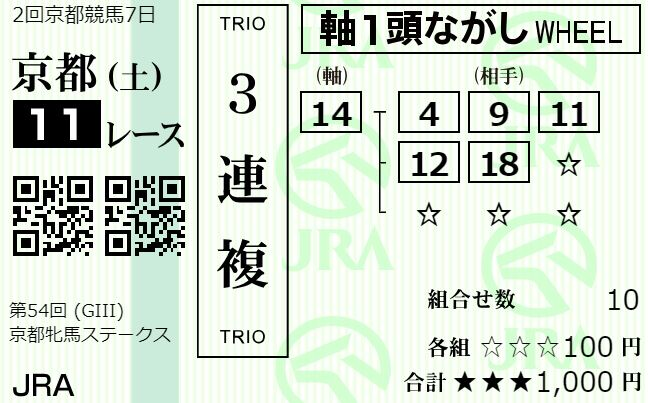 京都牝馬S2019