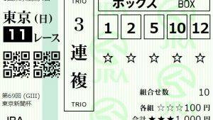 【2019】東京新聞杯・きさらぎ賞の的中予想! インディチャンプとヴァンドギャルドが1番人気