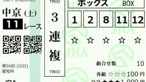 【それ馬コンピ】2019 愛知杯の3連複5頭ボックス予想